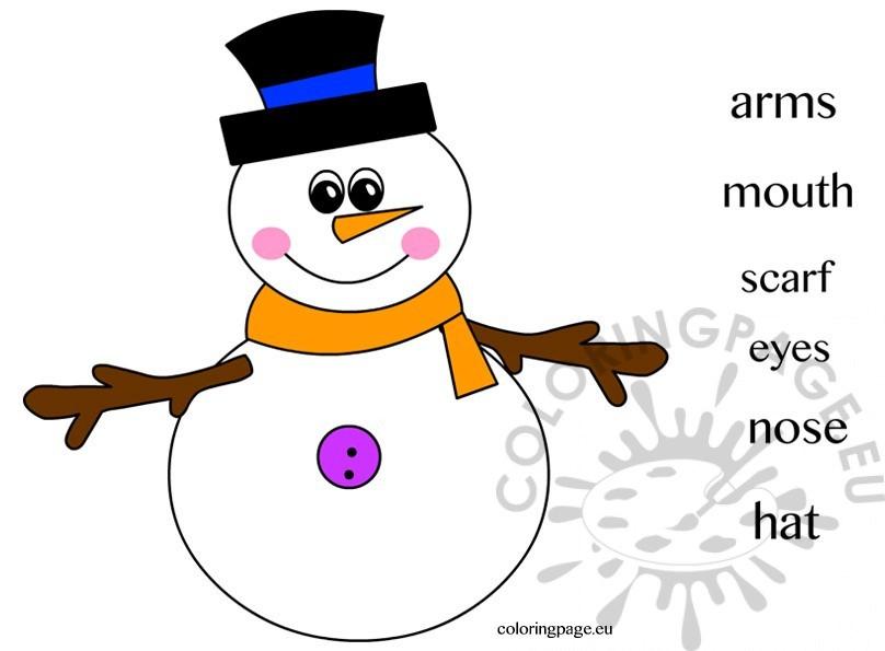 parts-snowman