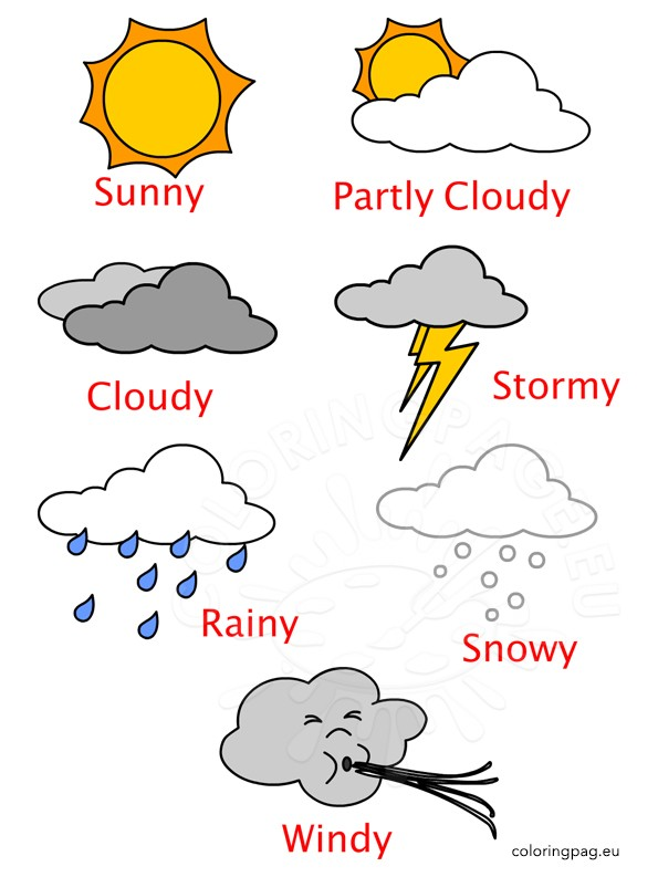 Weather printables for kindergarten